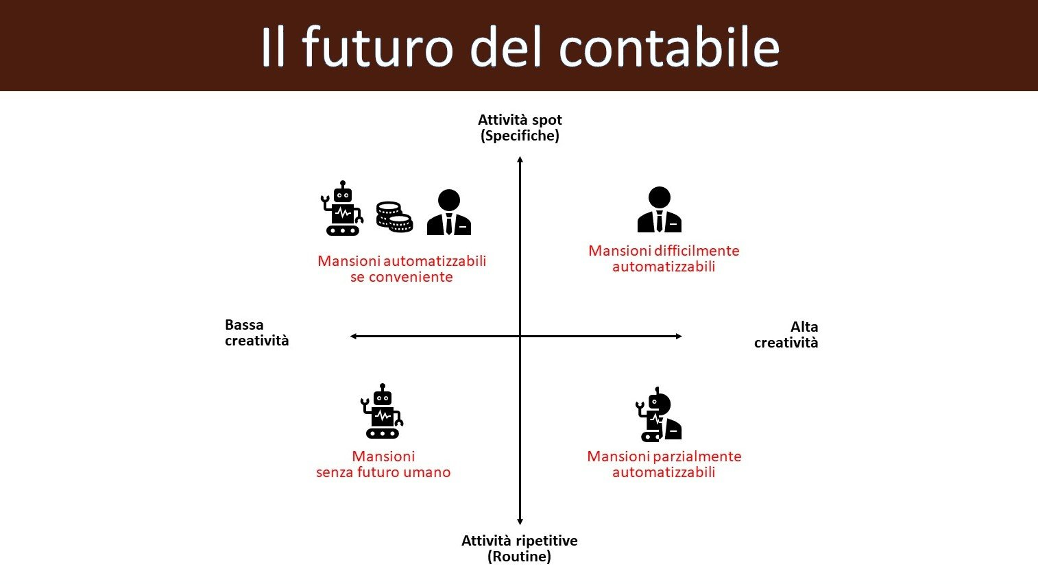 articolo_futuroimpiegato1