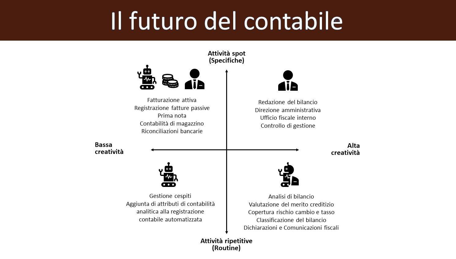 articolo_futuroimpiegato_esempi1