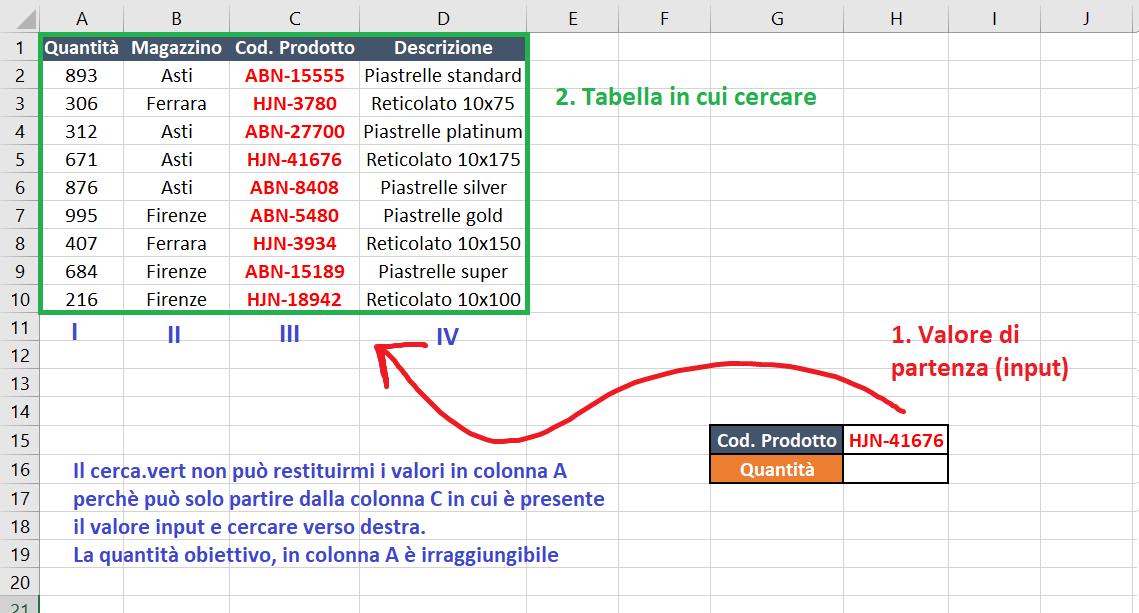 limite1 guida alla nuova funzione CERCA X di Excel