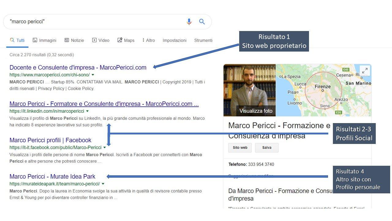 Diapositiva1 - come raccogliere informazioni sui clienti