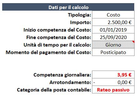 dati_input